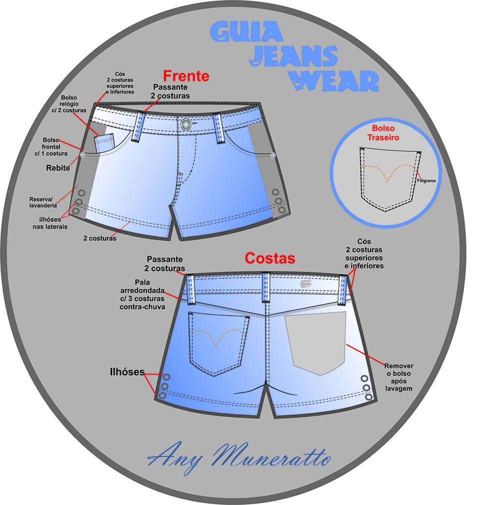 Pequenos detalhes reinventam os shorts nos croquis para o Verão 2019